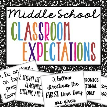 Middle School Behavior Expectation Posters - Classroom Management