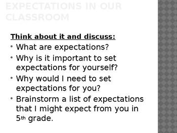 Classroom Expectation PowerPoint- Fully Editable