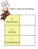 Classroom Expectations Chart- Mac the Moose