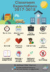 Classroom Expectations Infographic