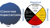 Classroom Expectations Medicine Wheel