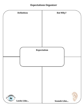 Classroom Expectations Organizer