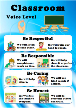 Classroom Expectations Poster (A3 Paper Size)