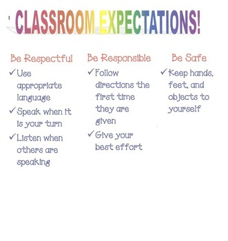 Classroom Expectations Sign