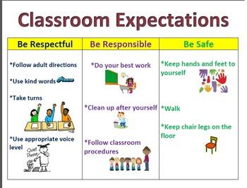 Classroom Positive Behavior Expectations Poster