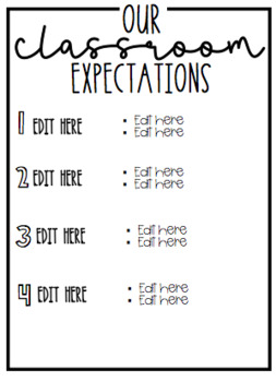 Classroom Expectations Posters *Editable*