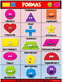 Classroom Fun Poster: Fun Shapes- Spanish Version