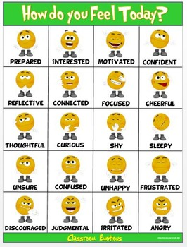 Classroom Fun Poster: How are you Feeling Today? Classroom Emotions