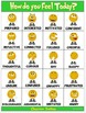 Classroom Fun Poster: How are you Feeling Today? Classroom