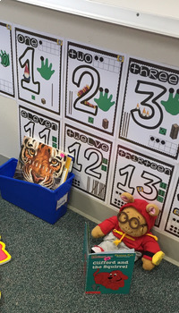 Classroom Garden Themed Decorations -Letters, Numbers, Banners