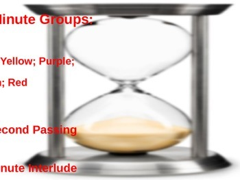 Classroom Group Rotations Timer 15 Minute [30 Minute interlude - .ppt 2010 file]