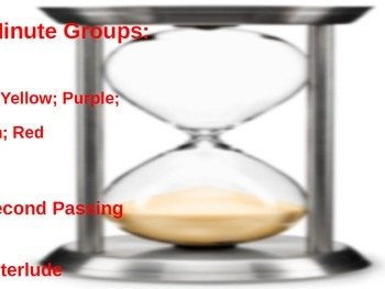 Classroom Group Rotations Timer 15 Minute [no interlude - POWERPOINT 2010 file]