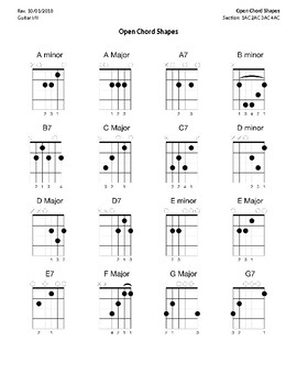 Wondrous Classroom Guitar Open Chords Chart W Chord Diagrams Tpt Wiring Database Xlexigelartorg
