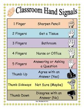 Classroom Hand Signals for Classroom Management