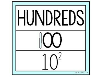 Place Value Chart Posters - Pastel Theme