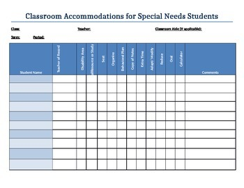 Classroom Accommodations Chart