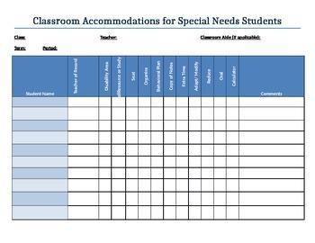 Classroom Accommodations Chart
