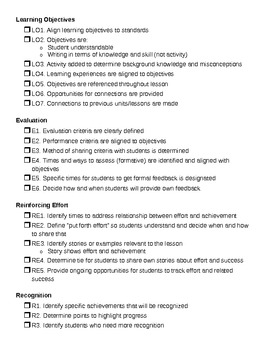 Classroom Instruction That Works Checklist