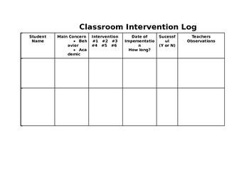 Classroom Intervention Log