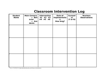 Classroom Intervention Log