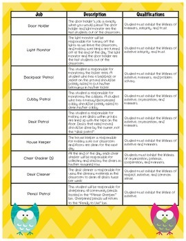 Classroom Job Descriptions for Student Reference
