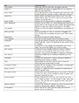Classroom Job Labels & Job Descriptions