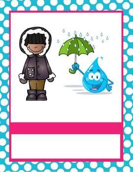 Classroom Job Posters - bright blue polka dots