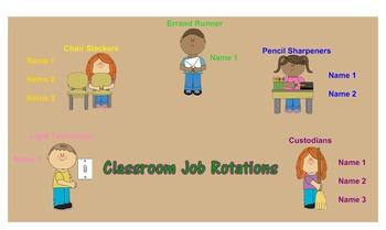 Classroom Job Rotation Chart