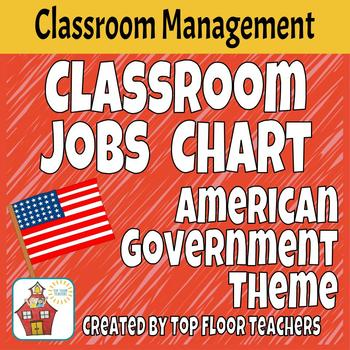 Classroom Jobs - American Government Theme (Editable)