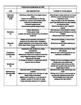 Classroom Jobs Application and Description