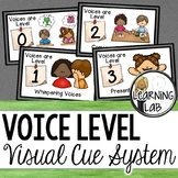 Classroom Management - Visual Voice Level Control System