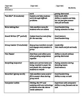 Classroom Jobs Description and Application