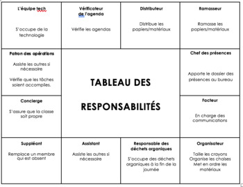 Classroom Jobs (French)