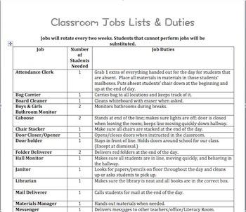 Classroom Jobs List & Descriptions