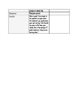 Classroom Jobs Recording Sheet