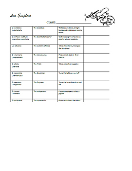Classroom Jobs/Routines for Spanish Class EDITABLE FILE
