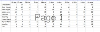 "Classroom Jobs - Weekly Tracker to keep jobs rotated and ""fair"" :o)"