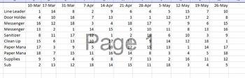 "Classroom Jobs - Weekly Tracker to keep jobs rotated and """