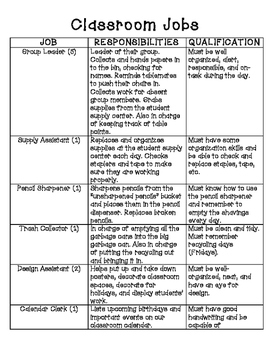 Classroom Jobs and Application