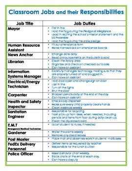 Classroom Jobs and Responsibilities