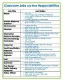Classroom Jobs and Responsibilities