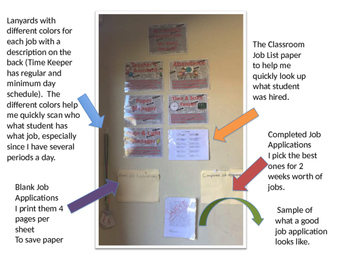 Classroom Jobs for Middle School