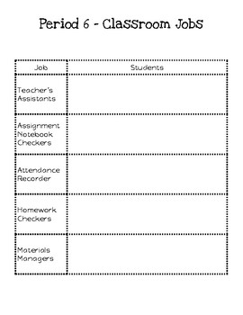 Classroom Jobs in Middle School