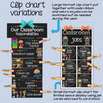 Classroom Jobs Chalkboard EDITABLE {Clip Chart or Wall Display}