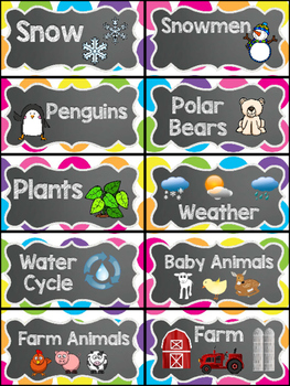 Editable Classroom Label Set: Supplies, Library, Manipulatives, Table Numbers