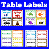 Color Table Labels Signs
