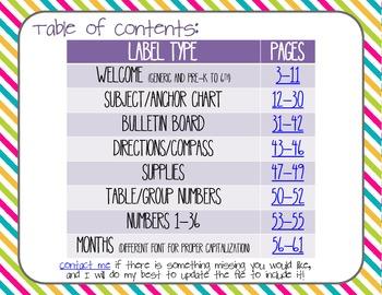 Classroom Labels {Blackline}