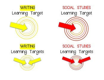 Labels Classroom Learning Targets