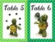 Turtle Theme - Classroom Decor Labels