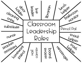 Classroom Leadership Board